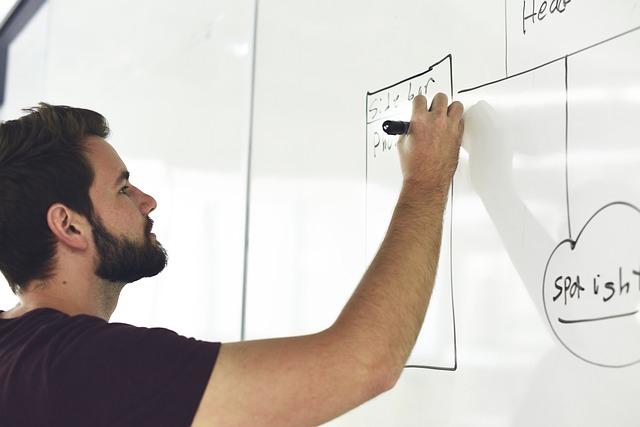 psaní grafu na tabuli